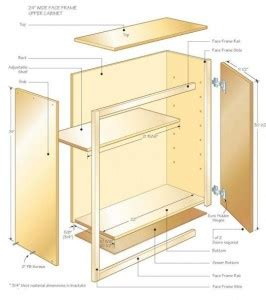 Creating your very own kitchen cabinets kraftmaid outlet