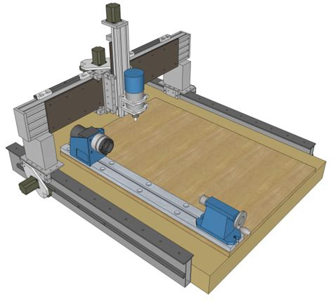 cnc 3 axis router with a axis lathe cnc stuff