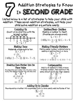addition strategies for second grade by meagan beasley tpt