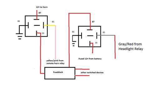 horn diagram wiring horn cover elsavadorla