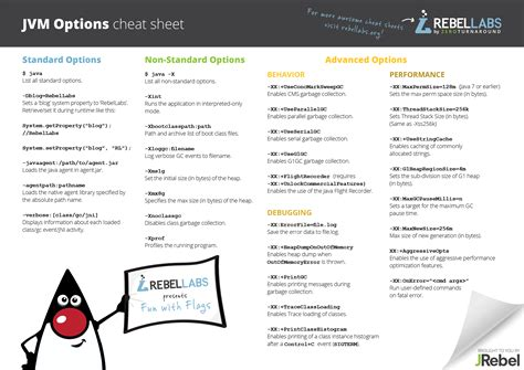 your cheat sheet to the best home d 233 cor advice stylecaster jvm options cheat sheet zeroturnaround com