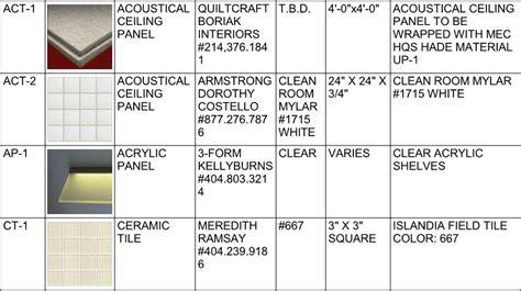 Blog Archives Interior Design Finish Schedule Template