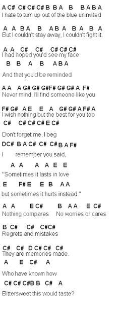 Piano Chords For Someone Like You With Letters