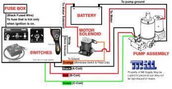 snow plow parts diagram electrical schematic