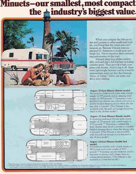 Airstream Travel Trailer Floor Plans by 7 3m Minuet Airstream Forums