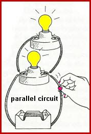 circuit science definition electric circuit parallel vancleave s science