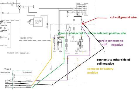 honda gx390 electric start wiring diagram also gx160 honda