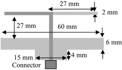 broadband quasi yagi antenna for wifi and wimax applications