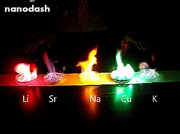 burns in different colors chemical elements burn with different colors community