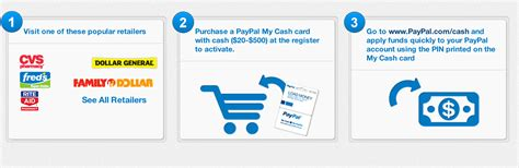 My Gift Card Site Mastercard - paypal card www pixshark com images galleries with a bite