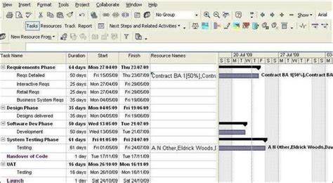 Project Resource Planning Project Resource Plan Project Resources From Www My Project Resource Management Plan Template