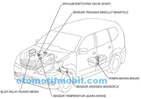 wiring diagram eps avanza wiring just another site