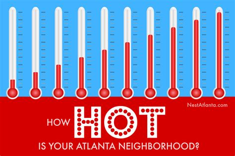how is your atlanta neighborhood