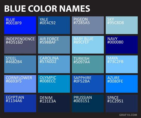 Blue List by Blue Color Names Ngo Interior Blue Colors