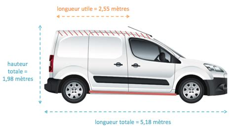 Largeur Standard Baignoire by Longueur Voiture Standard Simple Dimension Baignoire D