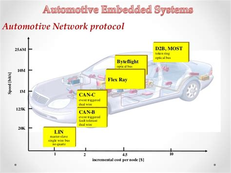 best automotive wiring systems pictures inspiration