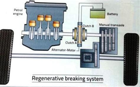 motor repair manual 1998 honda civic regenerative braking hybrid car engine diagram get free image about wiring diagram