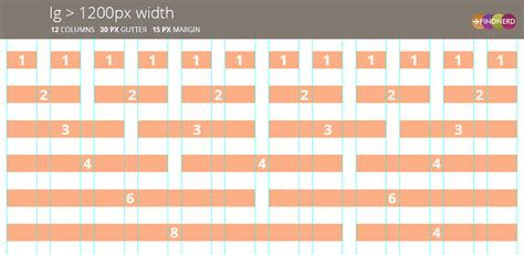bootstrap layout columns chapter 2 bootstrap grid system