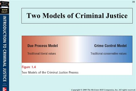 Mba In Criminal Justice In India by Bohm5 Ppt Ch01