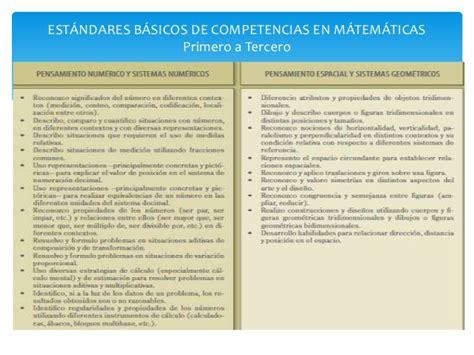 estandares de matematica est 225 ndares b 225 sicos de competencias de matematicas