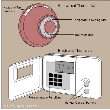 how a thermostat works diagram how a thermostat works