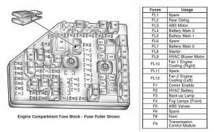 fuse box in a vt commodore box download free printable