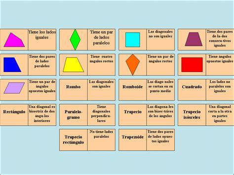 figuras geometricas y sus caracteristicas cuerpos geom 233 tricos y sus caracter 237 sticas