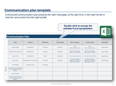 change communication plan template change management toolbox in editable powerpoint