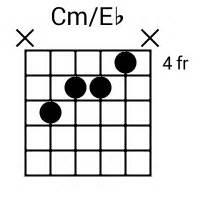 c m chord diagram cm eb chord