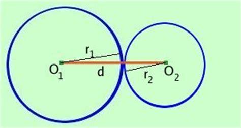 circonferenze tangenti internamente geometria euclidea