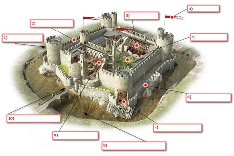 middle ages castle diagram castles parts www imgkid the image kid