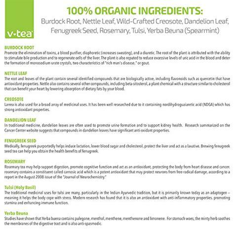 80 20 Food Detox Program Pdf by Arbonne 28 Day Detox Detox Diet Cleanse
