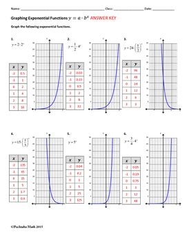 Graphing Exponential Functions Worksheet by Graphing Exponential Functions Algebra Worksheet 2 By