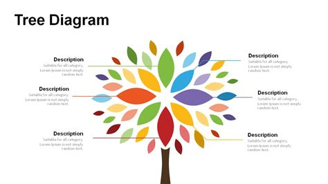tree diagram template tree diagrams powerpoint templates powerslides
