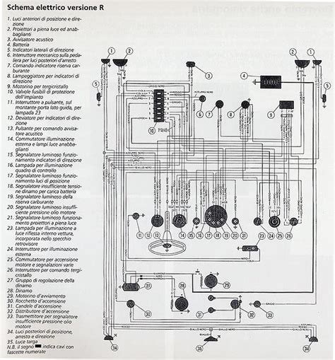 fiat uno wiring diagram pdf images wiring diagram sle