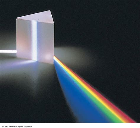 Exles Of Visible Light by Light Light