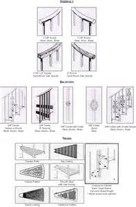 Outdoor Stairs Handrail Standard Spiral Stair Kits Stairways Inc Sweets
