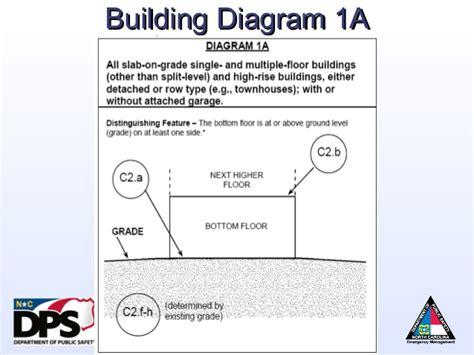fema elevation certificate building diagrams floor elevation certificate thefloors co