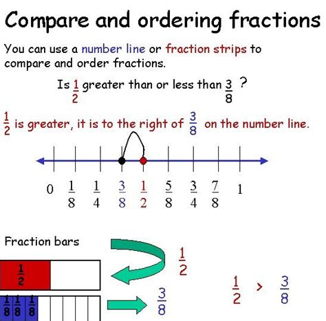 Comparing And Ordering Whole Numbers Worksheets 4th Grade by Room 121 Math