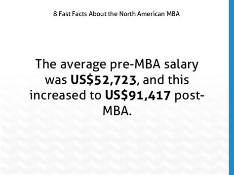Michigan State Mba Average Salary by Slideshow 8 Fast Facts About American Mba Programs