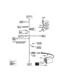 wiring diagram for kohler 25 hp engine wiring get free