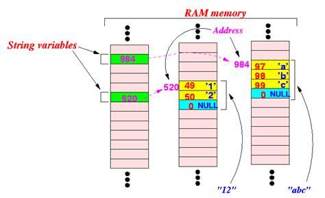 pattern java replaceall java string replaceall exle backslash