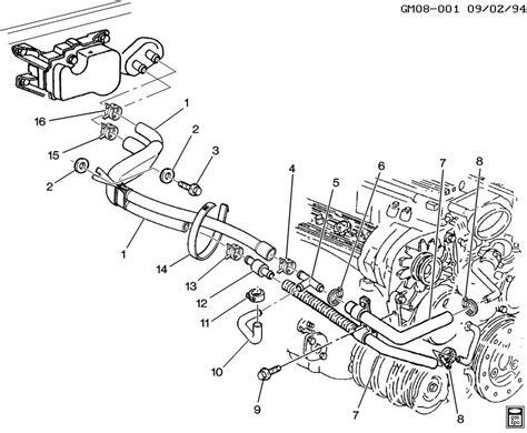lt1 radiator hose diagram lt1 hoses newhairstylesformen2014