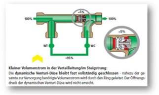 kemper sanitär ib getec de be und entw 228 sserung sanit 228 r