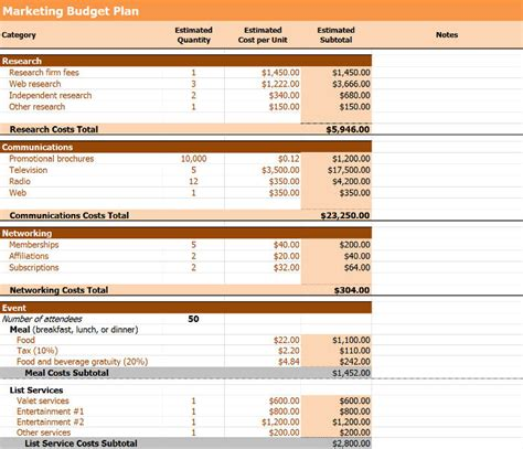 Free Marketing Budget Plan Templates Invoiceberry Yearly Marketing Plan Template