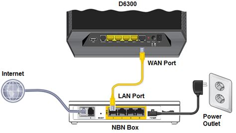 how to connect a d6300 to nbn fiber connection