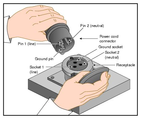 3 phase wiring diagram nz efcaviation