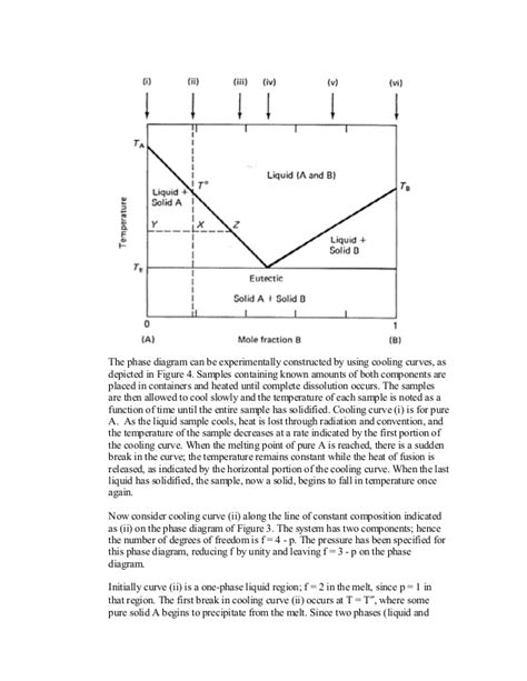 naphthalene phase diagram 241753460 supercooling doc