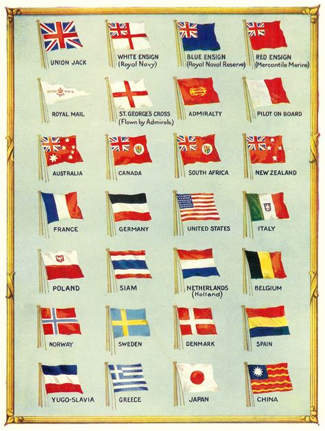 different styles of country 9 best images of printable flags of different countries