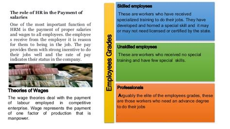 Mba Benefits In India by Quot Wages Salary Administration Perks And Fringe Benefits